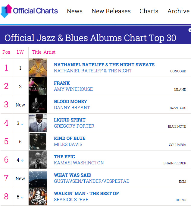 official-number-3-Jazz-&-Blues